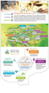 International Integrative Medicine EXPO in Jangheung KOREA 2016 Rear